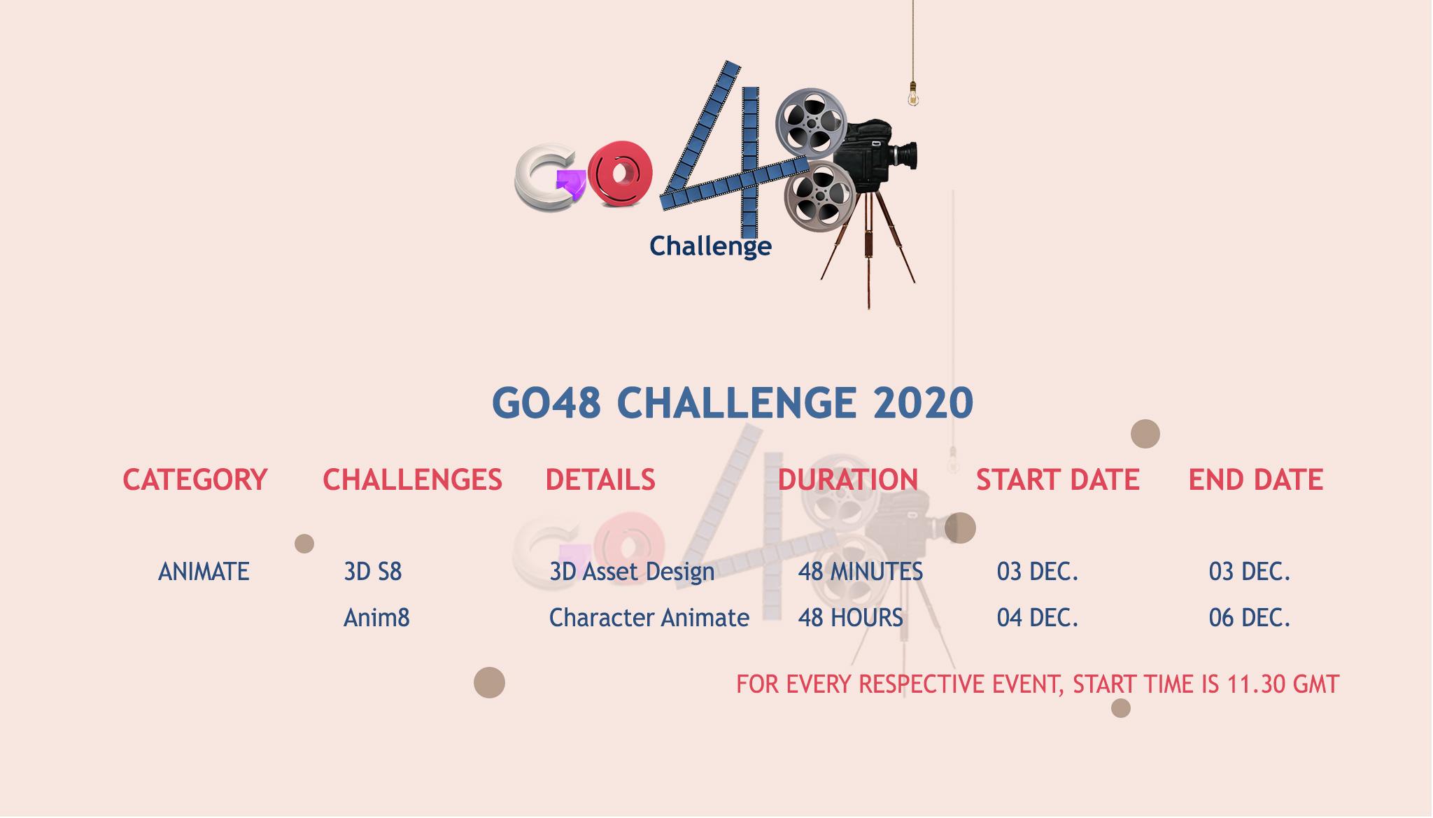 Go48 Anim8