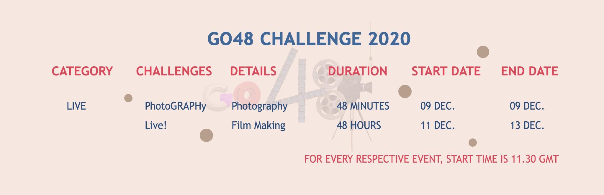 Go48 live